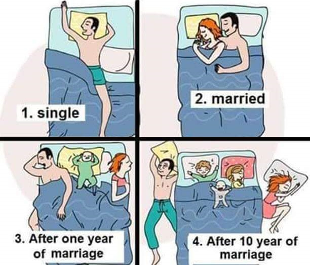 single vs dating vs marriage Sex and finances are better for married people aren't getting enough sleep anyway, no matter what their relationship status is unfortunately, statistics are elusive for some valuable benefits of being single or married.